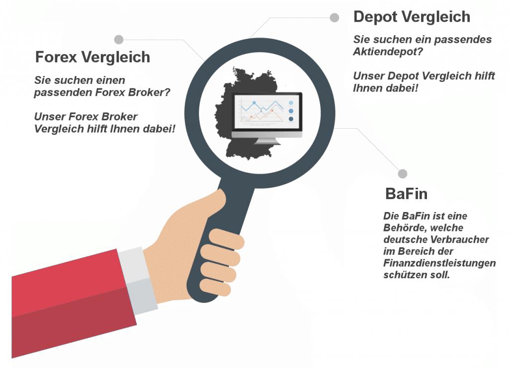 Broker Deutschland